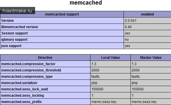 memcached.png